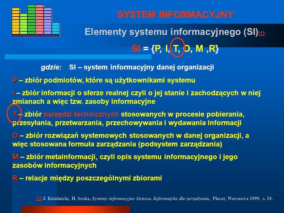 Elementy systemu informacyjnego (SI)[1]: